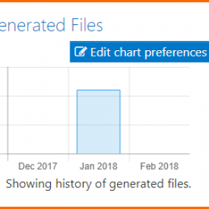 The Generated Files Chart on the CommonLook Dynamic Dashboard.